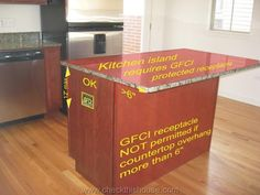 Kitchen Island Electrical Outlet electrical outlet in kitchen island: within 24 inches of sink