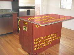 kitchen island receptacle - Kitchen Island Outlet Ideas