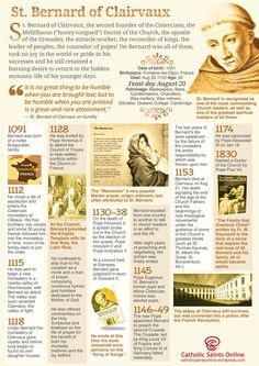 St Bernard of Clairvaux. Mystery of History Volume 2, Lesson 57 #MOHII57