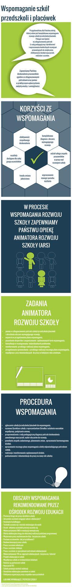 Zapraszamy do współpracy w ramach wspomagania szkół, przedszkoli i placówek realizowanego przed ODN w Poznaniu  https://odn.poznan.pl/produkt,pl,wspomaganie-szkol-w-rozwoju,947464.html