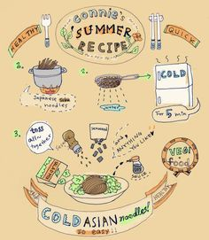Connie Hy Kim #recipe #illustration