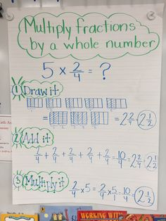 Multiplying a whole number by a fraction. 4th grade CC math.