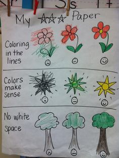 Harper is working on this same kind of thing in kindergarten right now...no scribbling, coloring out of the lines, or white space. Great little chart to help with this :)