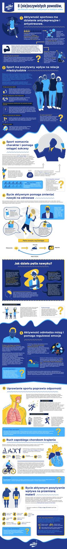A good amount of info can be put into a very long infographic. It highlights some of the most extensive details. Service Design, Infographics, Work Hard, Highlights, Pure Products, Modern, Trendy Tree, Infographic, Working Hard