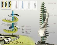 city farm 2 Green Architecture, Concept Architecture, Futuristic Architecture, Sustainable Architecture, Architecture Geometric, Vertical City, Vertical Farming, Dna Design, Future Buildings