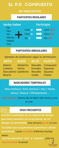 29 mejores imágenes de Infographies Ecole Cervantes en 2020 | Cervantes,  Español, Verbos