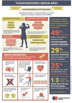 Mediakasvatusseuran juliste tasa-painoisesta media-arjesta Tights