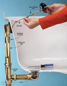 Bathtub Drain Trap Assembly Diagram Architecture Pinterest - Bathroom tub water not draining