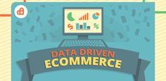 Data Driven #Ecommerce Infographic | Propel Marketing