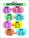 phonics charts