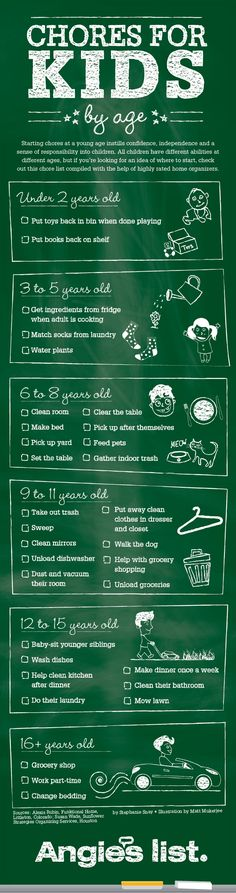 Infographic Chores for Kids, housecleaning chores for kids