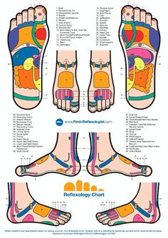 Reflexology, a great treatment to add to your massage treatment Ayurveda, Reflexology Massage, Foot Massage, Reflexology Points, Massage Treatment, Thai Massage, Health Tips, Health And Wellness, Massage Therapy