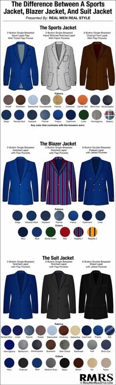 Why the confusion between Sport Jacket and Suit Jackets?