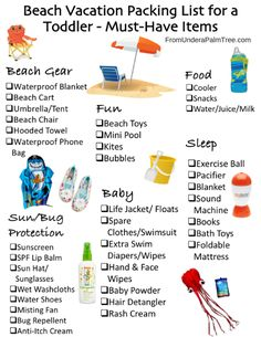 - Vacation Ideas - Beach Vacation Packing List for a Toddler Beach Vacation Packing List for a Toddler < From Under a Palm Tree. Beach Vacation Checklist, Beach Vacation Packing List, Best Island Vacation, Packing List For Travel, Packing Lists, Travel Checklist, Vacation Ideas, Beach Vacations, Holiday Packing List Kids