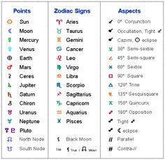 29279 Best Chinese Horoscopes images in 2019   Zodiac Signs