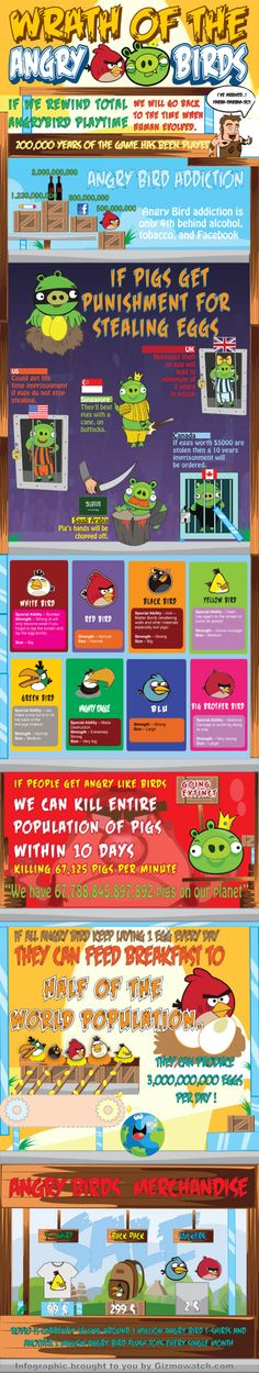 The Wrath Of Angry Birds Around The World View An Infographic Angry Birds, Infographic Examples, Infographic Maker, Web Design, Graphic Design, Bird Party, Sales And Marketing, Digital Marketing, Tutorial