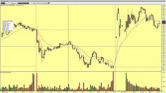 Mid-Day Market Update for 1/21/2014