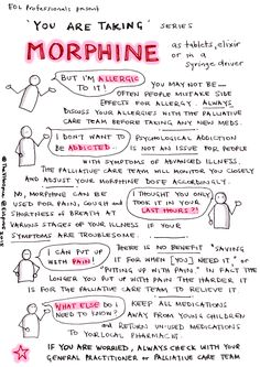 Morphine myths for palliative care patients and carers