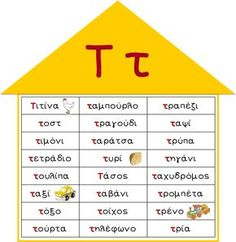 Κάθε μέρα... πρώτη!: Τιτίνα η κότα (1) Greek Language, Speech And Language, Learning Activities, Kids Learning, Learn Greek, Greek Alphabet, Greek Quotes, School Lessons, Drawing For Kids