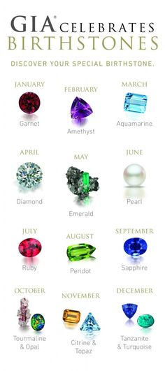Official Birthstone Color Chart  BirthdaybullseyeCom