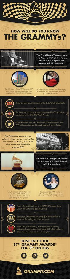 How Well Do You Know The GRAMMYs? #INFOGRAPHIC