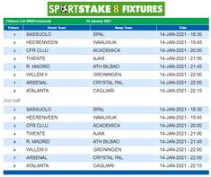 Football Fixtures, Fc Basel, Fixture List, Blackburn Rovers, Derby County, Cardiff City, Fulham, Watford, Home Team