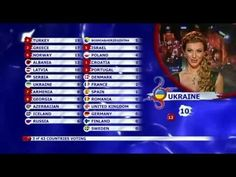 eurovision 2015 vote from ireland