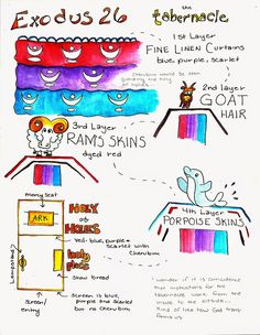 Doodle Through The Bible: Exodus 26 My Faith Art Journal entry for Good Morning Girls (GMG) Bible Study Bible Study Journal, Scripture Study, Bible Art, Gospel Bible, Bible Scriptures, Exodus Bible, Bible Knowledge, Illustrated Faith, Bible Stories