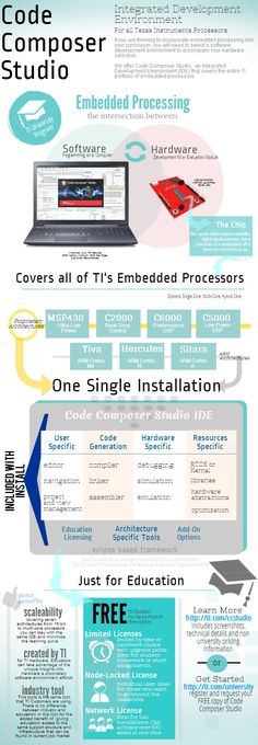 Code Composer Studio in Education   Created in #free @Piktochart #Infographic Editor at www.piktochart.com