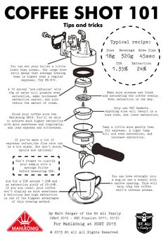espresso drink recipes - Mahlkönig Releases The Definitive Coffee Shot 101 User Guide Coffee Shop Business, My Coffee Shop, Coffee Barista, Coffee Brewer, Coffee Cafe, Coffee Logo, Espresso Drinks, Espresso Coffee, Coffee Drinks