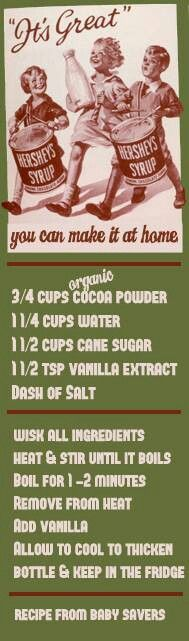 Homemade chocolate syrup... My sister will love this