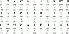 Tifinagh idioma de los Amazigh (bereberes)  tiene un propio  alfabeto