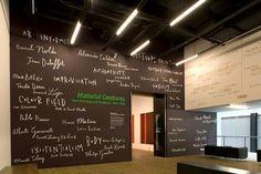 timeline wall art | Sara Fanelli for Tate Modern #artists #illustrations #interiors # ...