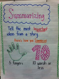 Summarizing Anchor Chart A REALLY super way to get the main idea in the summarizing---and get it RIGHT!