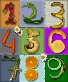 NOMBRES NATURALS - Cerca amb Google
