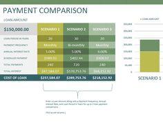 loan-comparison-calculator-amortization-schedule_03427518.png 800×600 pixels