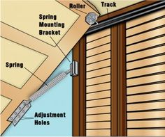 check this out before you repair you're garage door! >> GARAGE DOOR REPAIR --> www.garagedooradvice.com