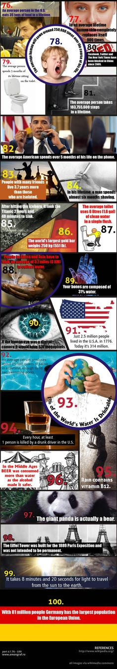 100 mind blowing facts about our World you need to know - The Jucktion Forum