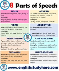 8 Parts of Speech in English, Definitions and Examples learning GO is part of Learn english grammar - 8 Parts of Speech in English, Definitions and Examples English Grammar Tenses, Teaching English Grammar, English Grammar Worksheets, English Writing Skills, English Verbs, English Phrases, Grammar And Vocabulary, English Language Learning, English Vocabulary Words