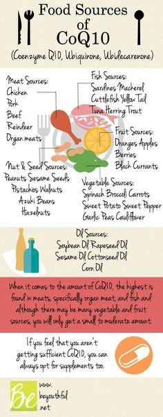 Food sources of coenzyme Q10 | Eat Clean :))