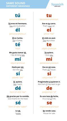 Spanish Words For Beginners, Common Spanish Phrases, Spanish Notes, Spanish Basics, Study Spanish, Spanish Lesson Plans, Spanish Grammar, Spanish Vocabulary, Spanish English