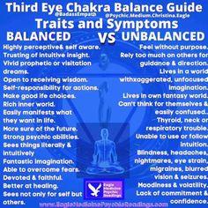 Third Eye Awakening, Spiritual Awakening, Chakra Meditation, Chakra Healing, Chakra Chart, 3rd Eye Chakra, Chakra Affirmations, Spirit Science, Chakra Balancing