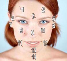 Το δέρμα σας θέλει να σας πει τι συμβαίνει μέσα στο σώμα σας. Έτσι, πολλές