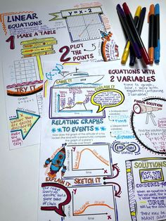 "Teach pre-algebra with creativity! Relating Graphs to Events, Working with Equations in 2 Variables, & Graphing Linear Equations Using a Table: 3 page visual interactive ""doodle notes"" set - Math Games For Kids, Fun Math Activities, Math Resources, Brain Based Learning, Secondary Math, Sketch Notes, Math Concepts, Elementary Science, A Table"