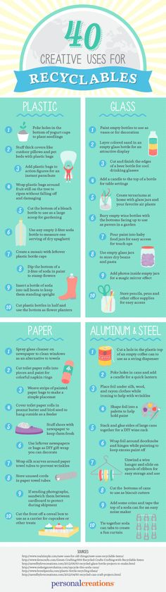 #scanned. 40 creative uses for recyclables [Infographic] | ecogreenlove