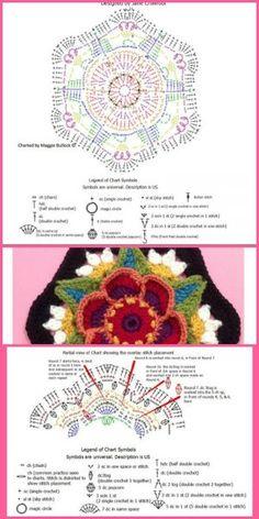 Flor Frida al crochet - diy Motif Mandala Crochet, Granny Square Crochet Pattern, Crochet Blocks, Freeform Crochet, Crochet Squares, Hexagon Pattern, Granny Squares, Mobiles En Crochet, Crochet Mobile