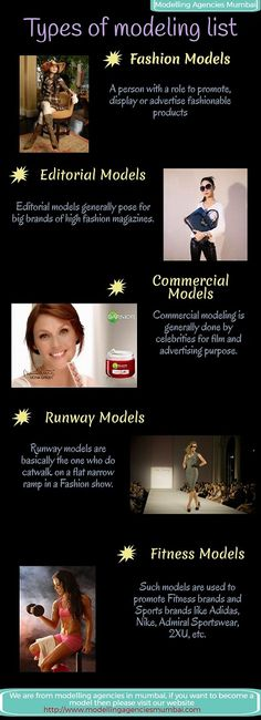 Types of Modeling list.  To know more,Visit : http://modellingagenciesmumbai.com/ #Modelling Agencies in Mumbai,#Modelling Agencies,#Fashion, #FashionModels, #TipsForModelling