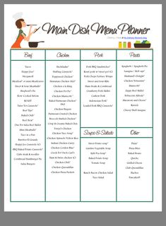 Printable Meal Planner with Dinner Ideas for Beef, Chicken, Pork, Soups Salads.Site has Meal Planner Calander too! Monthly Meal Planning, Family Meal Planning, Budget Meal Planning, Budget Meals, Family Meals, Weekly Meal Plan Family, Family Planner, Make Ahead Meals, Freezer Meals