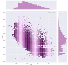 A collection of Jupyter notebooks NumPy, Pandas, matplotlib, basic #Python #MachineLearning