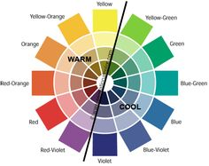 The Color Wheel showing cool colors and warm colors